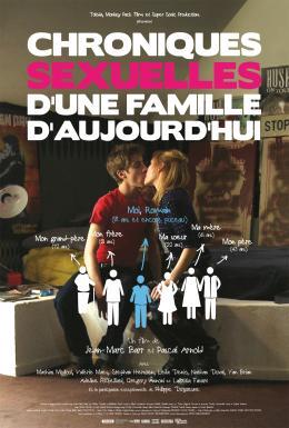 photo 2/2 - Chroniques sexuelles d'une famille d'aujourd'hui - © Zelig Films distribution