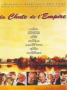 La Chute De L'Empire